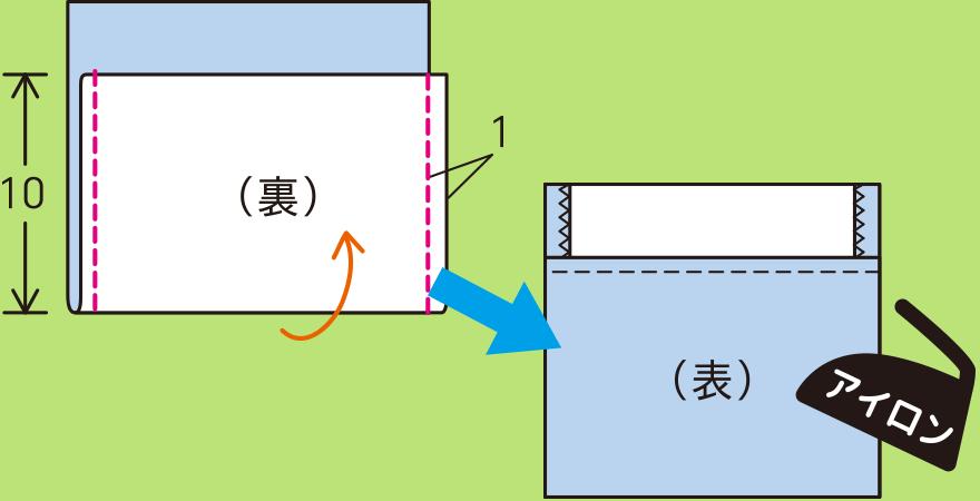 ポケットを作る手順(2)