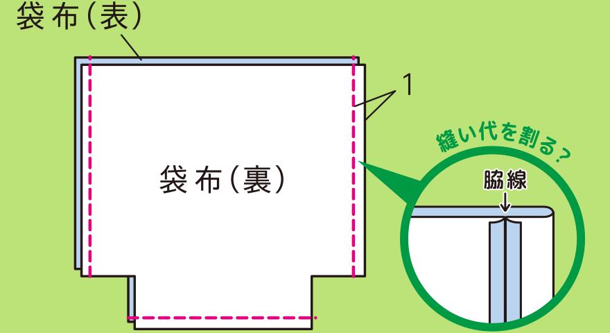 本体を作る手順(1)